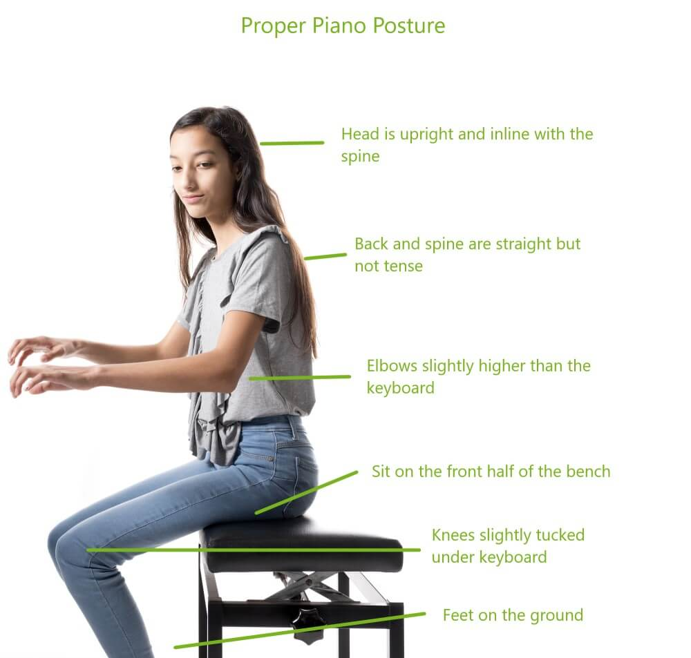 chart showing a girl with perfect piano posture
