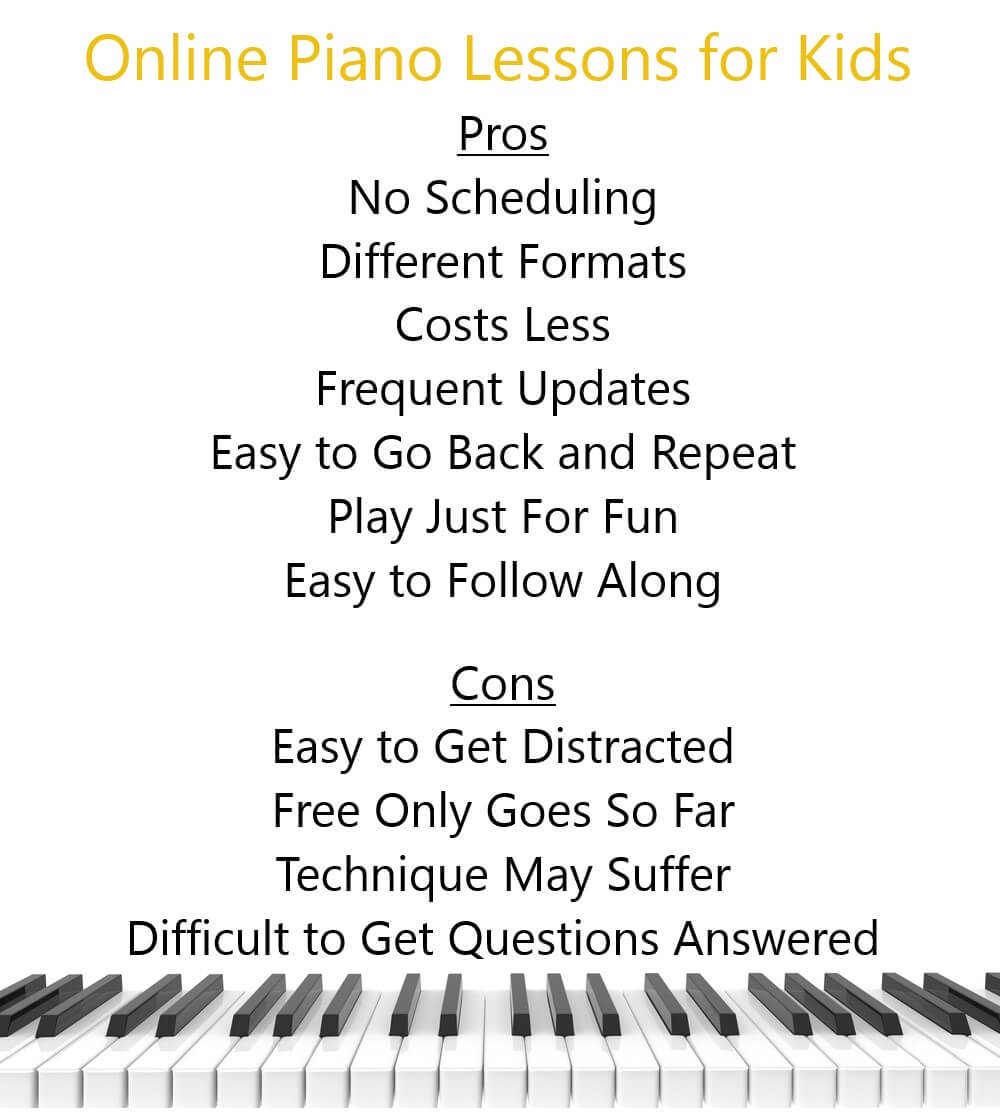 Pros and Cons of Online Piano Lessons for Kids